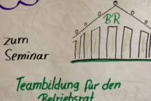 Teambildung/Klausurtagungen