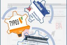 WEB2.0-Webentwicklung für Social Media Tools